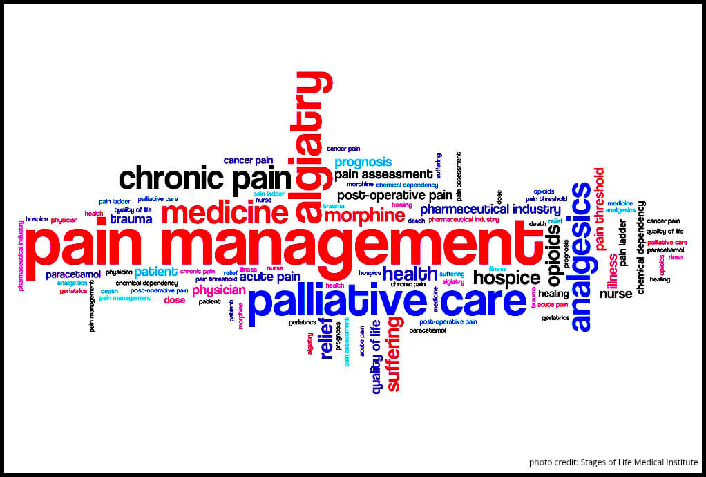 2019 Pain-managament