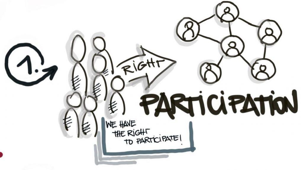 2020 Participation